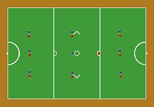 Ringball - Starting positions of players on a Ringball court. The red player in the semicircle holds the ball.