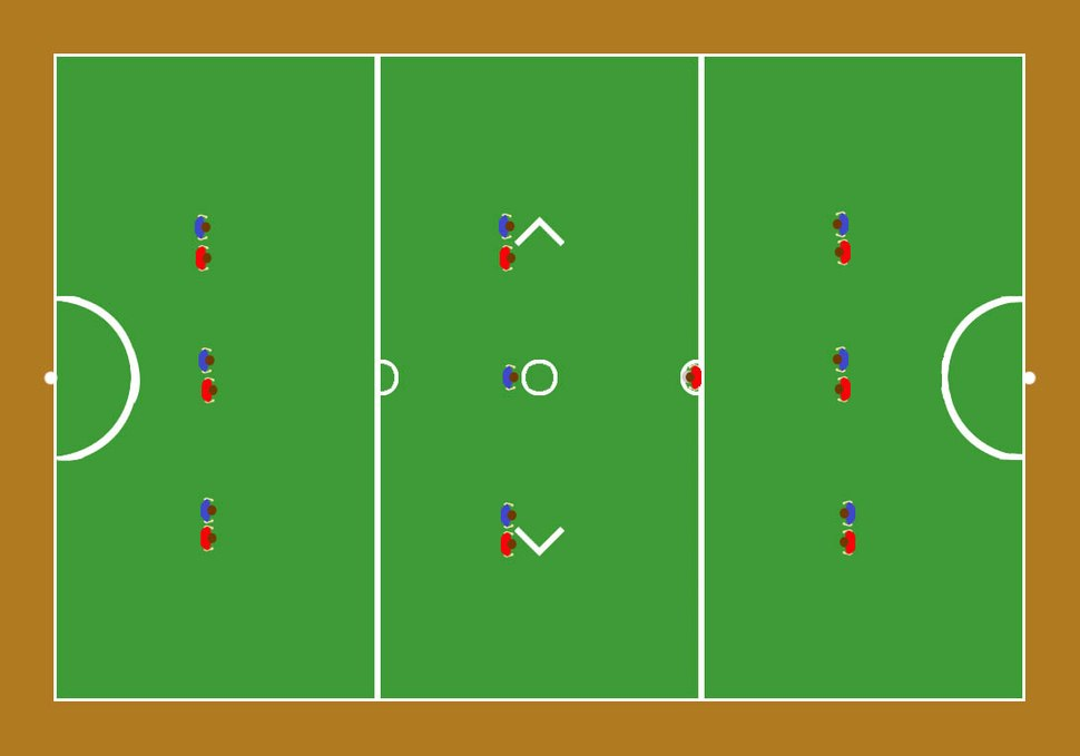 Ringball starting positions