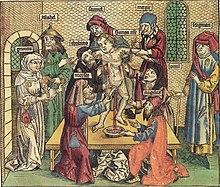 Blood libel - Wikipedia