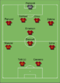 Roma2003-04.png