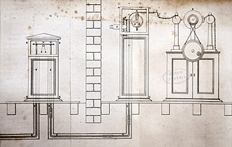 Francis Ronalds - Elements of the subterranean electric telegraph built by Francis Ronalds in 1816