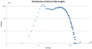 SLQ batch1 title length.png
