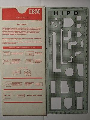 HIPO model - IBM stencil for HIPO.