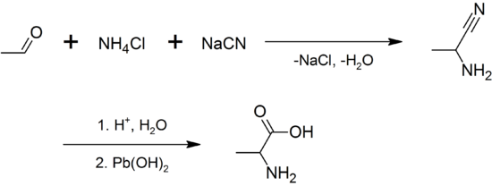Synthese van alanine