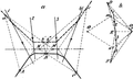 Teknisk Elasticitetslære - Pl2-fig9.png