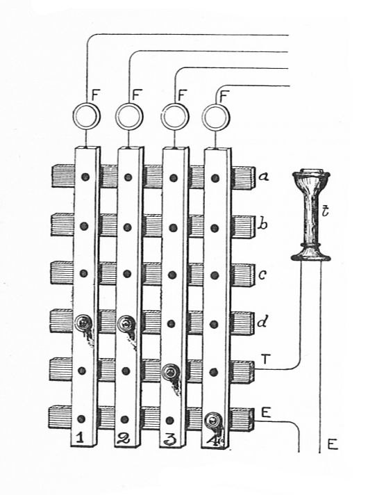 Telephone switchboard cross-switching (Rankin Kennedy, Electrical Installations, Vol V, 1903)