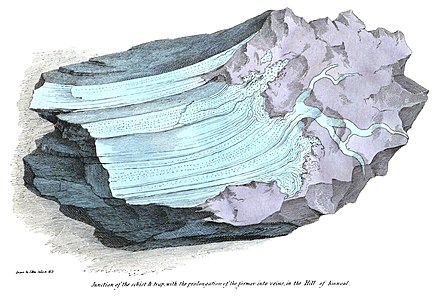Transactions of the Geological Society, 1st series, vol. 4 plate page 0525.jpg