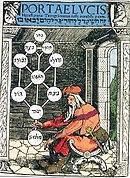 Raffigurazione della Cabbala