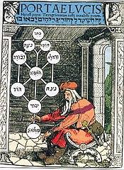 Tree of Life, Medieval.jpg
