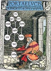 http://upload.wikimedia.org/wikipedia/commons/thumb/c/c3/Tree_of_Life%2C_Medieval.jpg/180px-Tree_of_Life%2C_Medieval.jpg