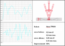 Robot calibration - Wikipedia