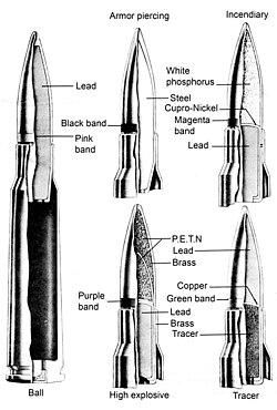 Type 92 7.7 mm semi-rimmed