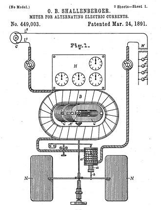Oliver B. Shallenberger - Patent of Shallenberger's Meter