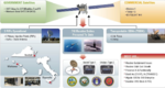 US DoD GBS Overview.png