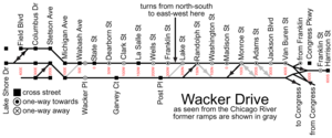 Talk:Wacker Drive - Wikipedia