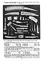 Ye Olde Curiosity Shop 1916 catalog p. 21.jpg