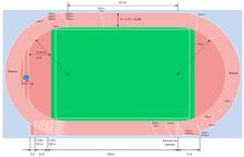 Разметка открытого легкоатлетического стадиона.png