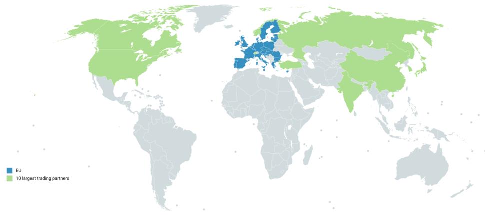 10 largest EU trading partners