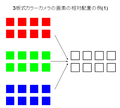3CCD spatial layout.png