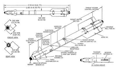 AA-11 Archer missile.PNG