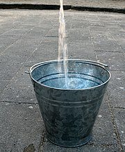 http://upload.wikimedia.org/wikipedia/commons/thumb/c/c4/A_metal_bucket.jpg/180px-A_metal_bucket.jpg
