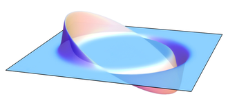 RF resonant cavity thruster - 2D visualisation of spacetime distortion induced by the Alcubierre metric.