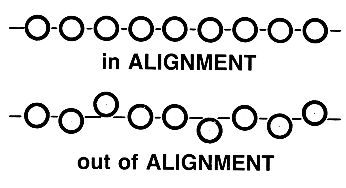 Image result for alignment