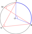 Angle centre 1.png