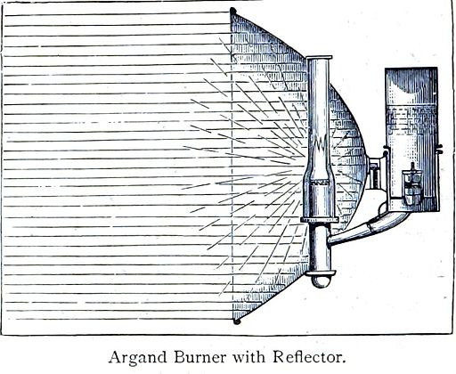 Argand Burner with Reflector