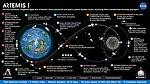 Artemis1 mission-map 2019.jpg