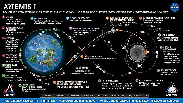 Artemis 1 - Wikiwand