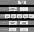 Aufgabenzentrierte Informationssysteme.png