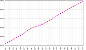 Australia-demography.png