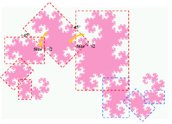 Auto-similarity dragon curve.png