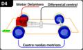 Automotive diagrams 02C es.png