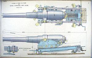 BL 8 inch 12 ton gun on naval carriage diagram.jpg