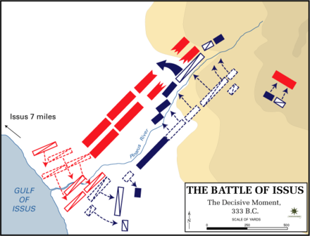 The Battle of Issus, 333 BC Battle issus decisive.gif