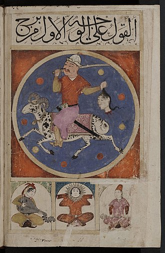 Aries (astrology) - Image: Book of Wonders folio 2b