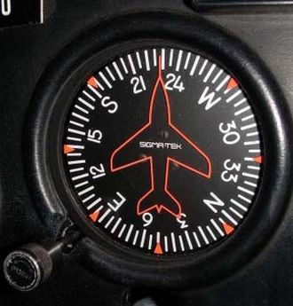 Heading indicator - A heading indicator in a small aircraft.
