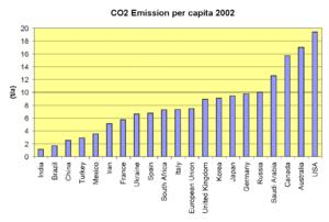 tratament comun cu dioxid de carbon)