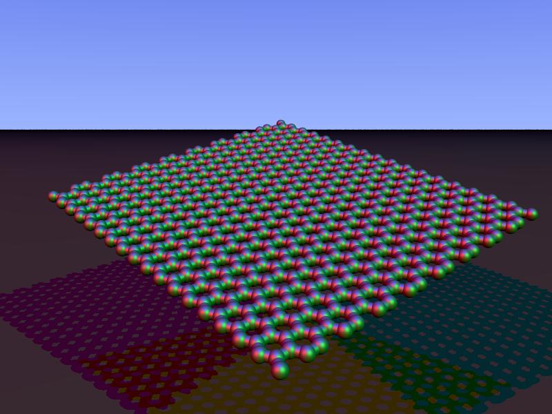 Carbon nanoribbon povray