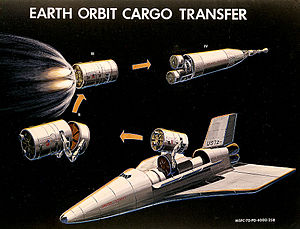 Space Transportation System - Space Tug with manipulator-equipped crew module moves a cargo module from a Space Shuttle Orbiter to a Nuclear Shuttle