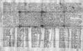 Charter S416 written by Æthelstan A in 931 2.tif