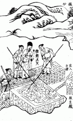 Puddling (metallurgy) - The puddling process of smelting iron ore to make wrought iron from pig iron, the right half of the illustration (not shown) displays men working a blast furnace, Tiangong Kaiwu encyclopedia published in 1637, written by Song Yingxing (1587–1666).