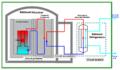 Circuits de refroidissement du RJH.png