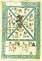 Codex Mendoza folio 2r book scan.jpg