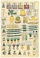 Codex Mendoza folio 46r.jpg