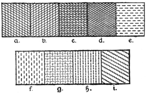 Tenné - Fig. 36 from Fox-Davies, Complete Guide to Heraldry (1909): Extended hatching scheme used in continental heraldry. a, brown; b, blood-red; c, earth-colour; d, iron-grey; e, water-colour;  f, flesh-colour; g, ashen-grey; h, orange; and i, colour of nature.