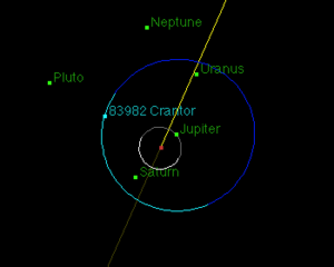 Crantor orbit.tiff