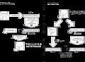 Digital Signature diagram ru.png
